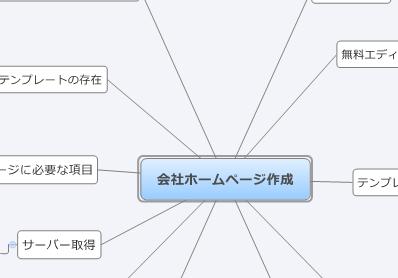 サイトの設計図を簡単に作る方法