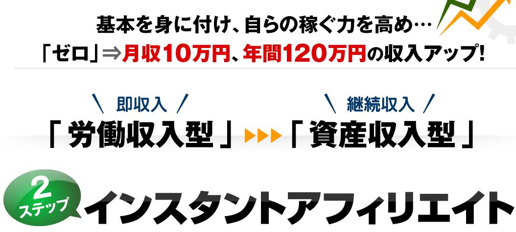 1日26万円稼いだ案件とは